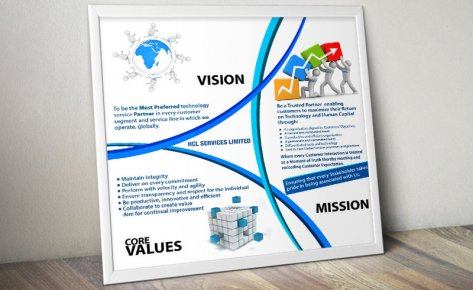 HCL Services Poster